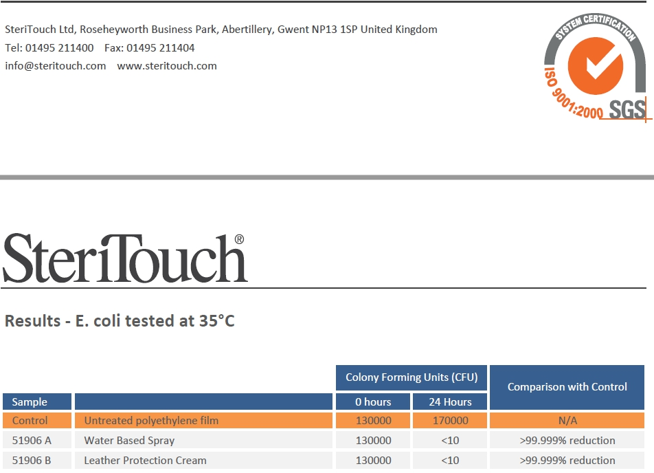 SteriTouch test report 1940.pdf - Adobe Acrobat Reader DC.jpg